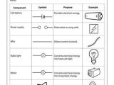 Matter and Energy Worksheet and Symbols for Circuit Ponents 1 Natural Science Worksheet